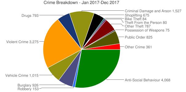 crimes walton